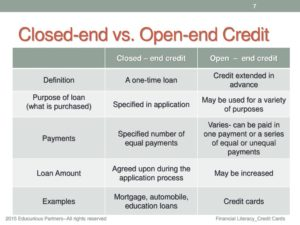 Closed End vs Open End Credit chart