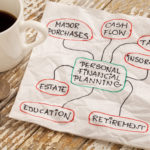 A Financial Plan: Do You Need One?